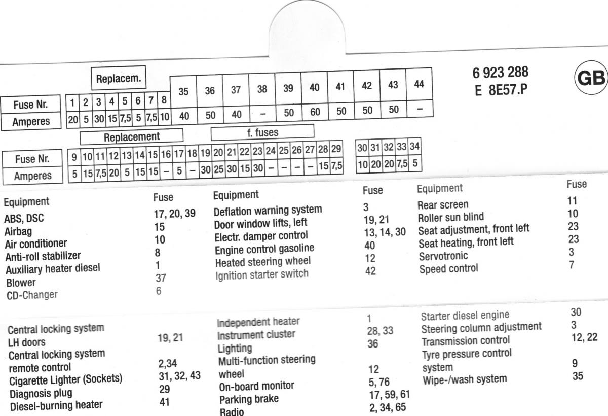 Glamorous BMW E46 Fuse Box Chart Gallery - Best Image Wiring Diagram ...
