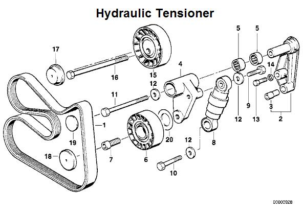 Do we have hydraulic or mechanical serpentine polyribbed