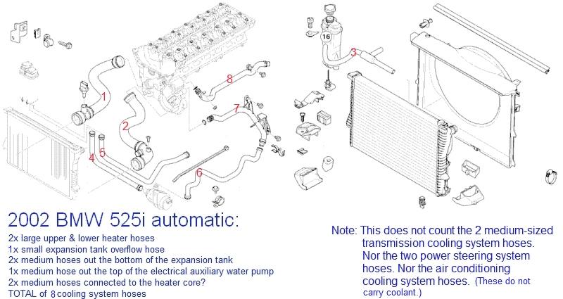 e34 525i wiring diagram wiring diagram e34 m50 wiring diagram harness