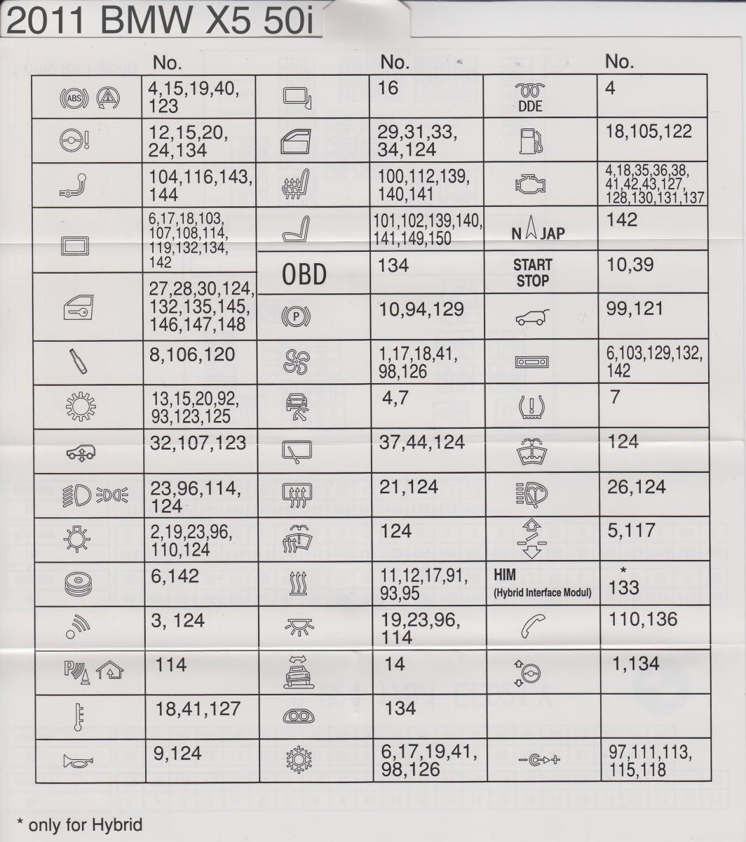 2009 E250 Fuse Diagram Wiring Library Honda Fit