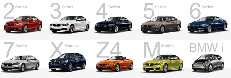 2017 BMW pricing and ordering guides