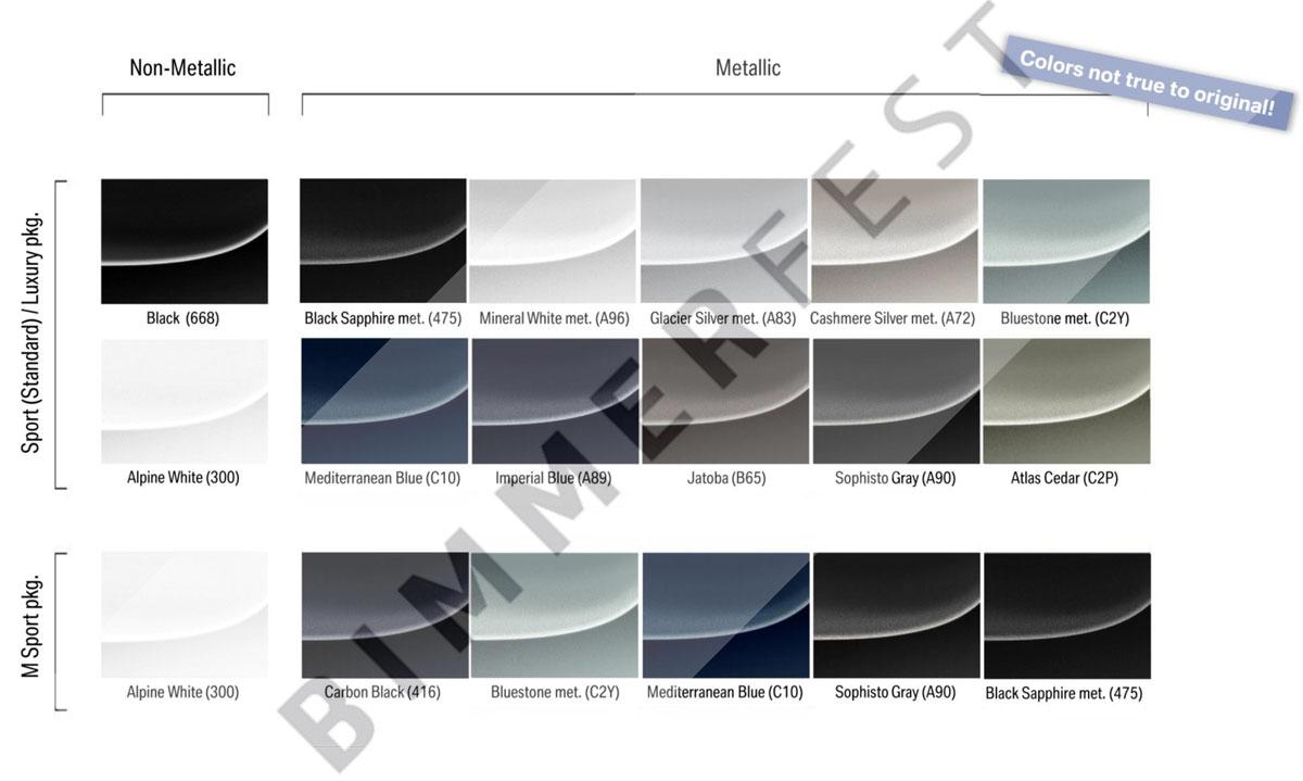 Bmw 5 Series Interior Colors 2017 | Psoriasisguru.com