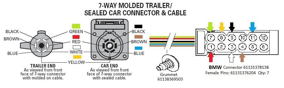 7pin Towbar Electrics Trailer Wiring, Towbar Electrics Wiring Diagram 7 Pin