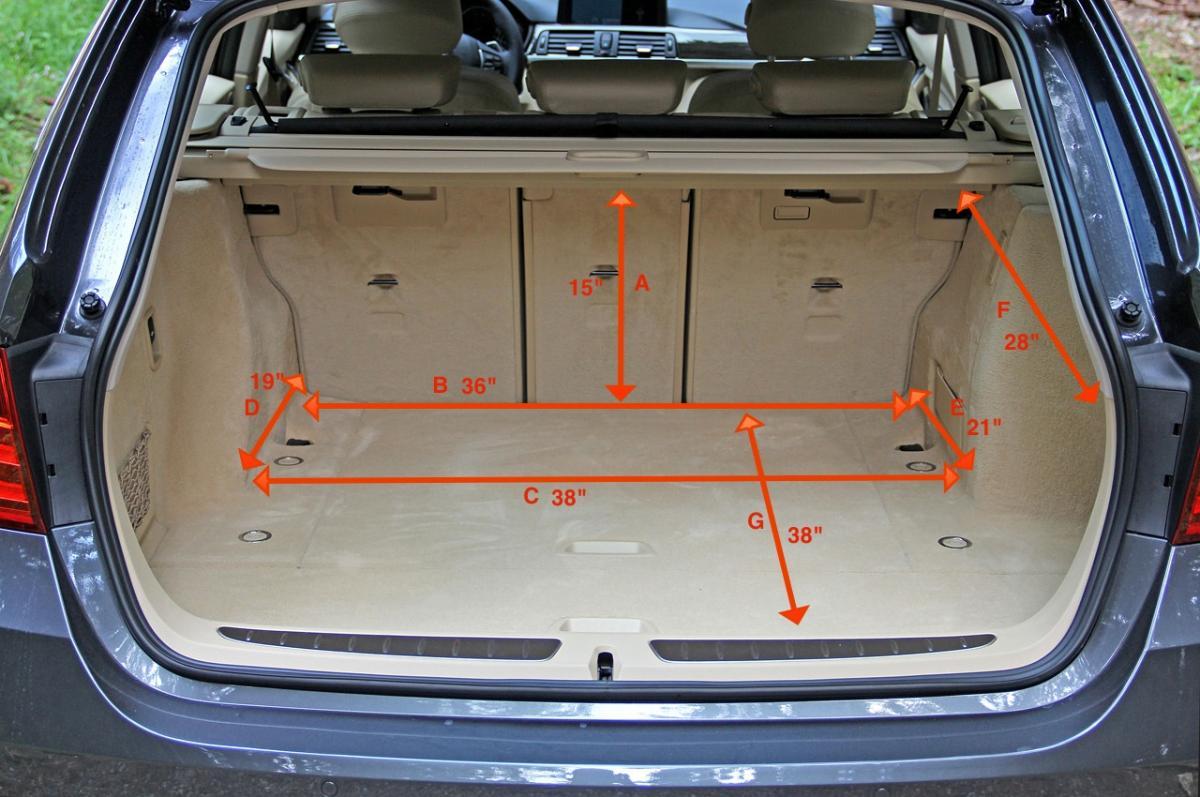 special for shoe 50% price innovative design F31 Sportwagon Cargo Area Dimensions - Bimmerfest - BMW Forums