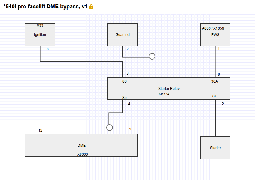 Picture amperage description of every single fuse relay in – Dme 540i Fuse Diagram
