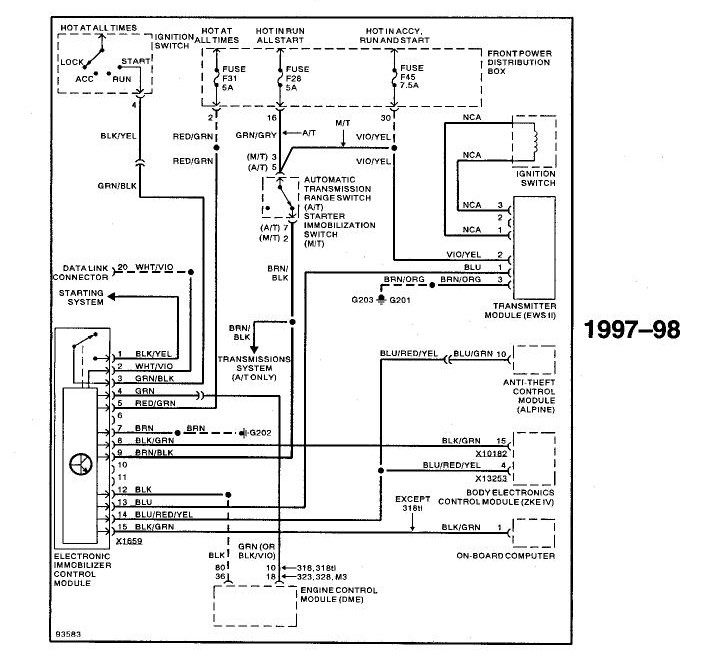 Terrific 1995 BMW E36 Wiring Diagram Contemporary - Best Image Wire ...