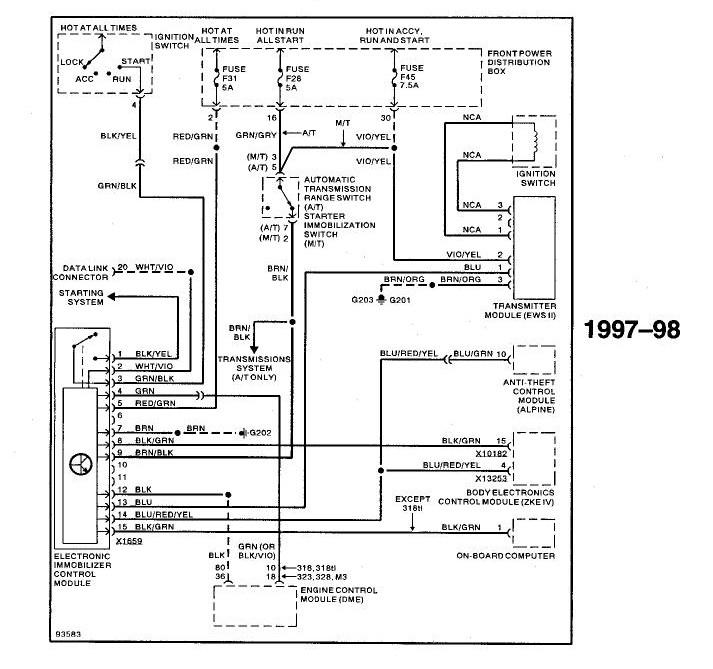 ews ii pin number help - bimmerfest - bmw forums, Wiring diagram