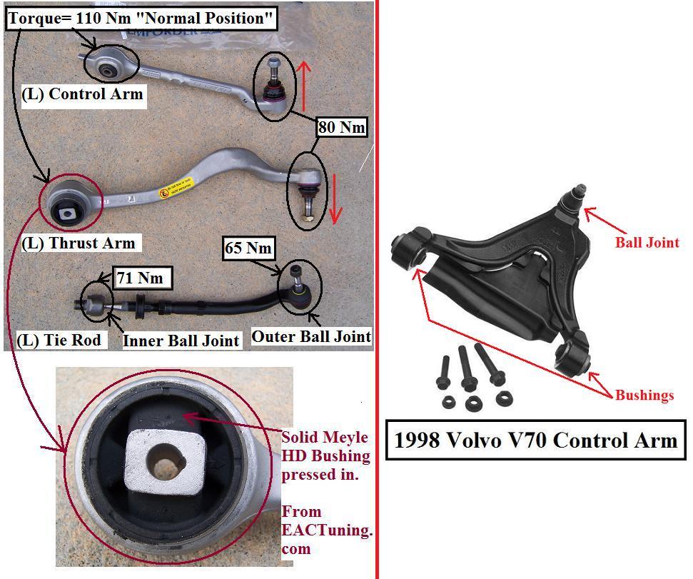 2002 bmw x5 front suspension diagram bmw auto parts suzuki aerio 2005 parts diagram