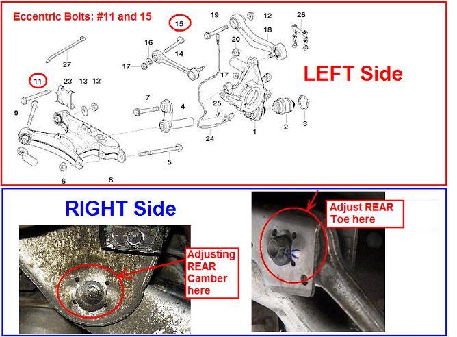 Terrific BMW E39 Rear Fuse Box Ideas - Best Image Wiring Diagram ...