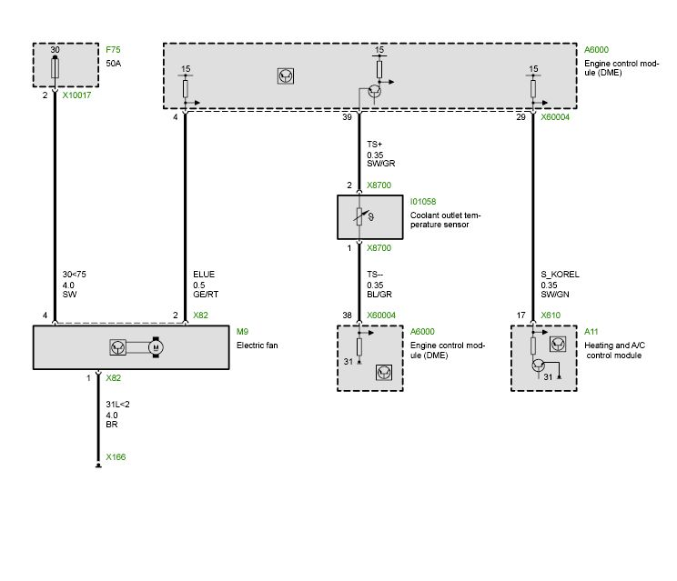 surprising bmw e36 auxiliary fan wiring diagram ideas