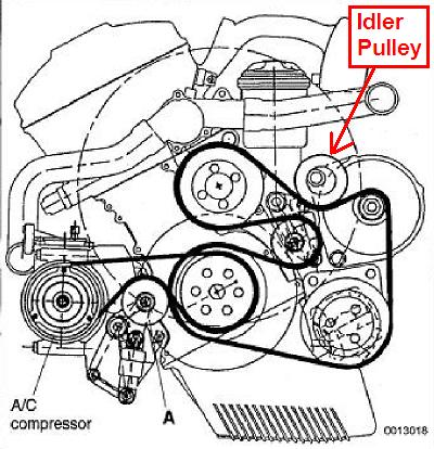 1997 Bmw 528i Engine Wiring Diagram