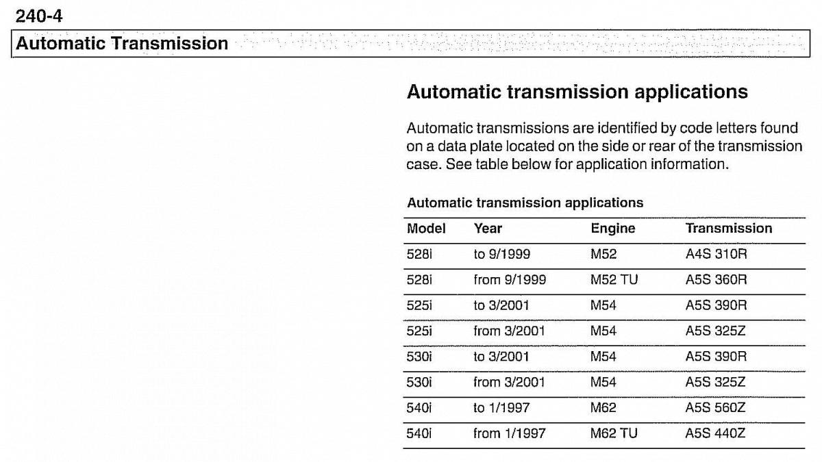... in my summary in the first thread of this post. The A4S 310R is listed  on page 240-4 ... but how do you know it's General Motors (that isn't in  the ...