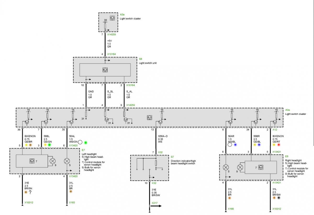 2012 jeep wrangler headlight wiring diagram e60 headlight wiring diagram bmw e60 lci headlight wiring diagram - wiring diagram