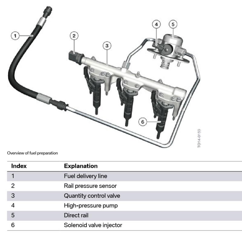 BMW B46 Engine Technical Details