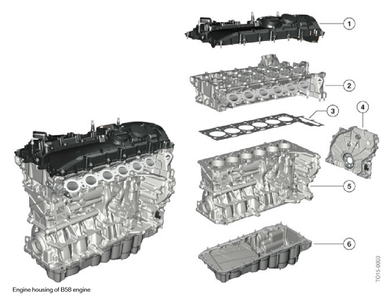 How is the B58 engine (340i) improved from the venerable N55? We
