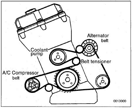 drive belt diagram for 1993 318i (v-belt) | bimmerfest bmw forum  bimmerfest