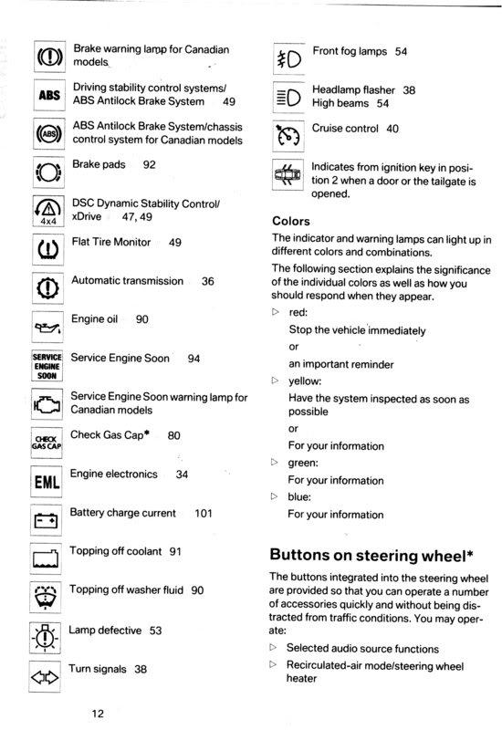 Warning Light Between Speedo Tach Bottom Bimmerfest BMW - Bmw warning signs on dashboard