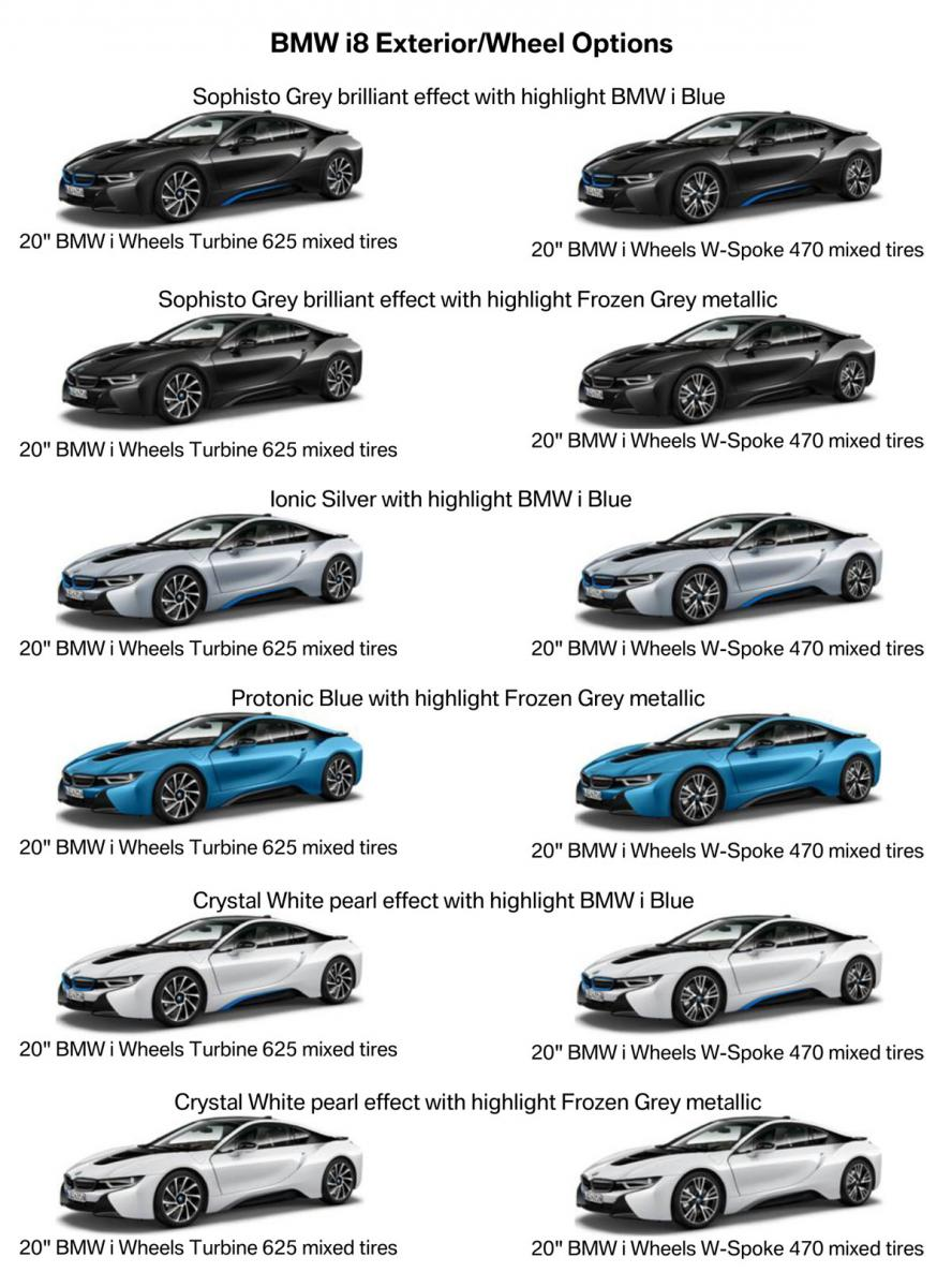 BMW i8 exterior and wheel choices