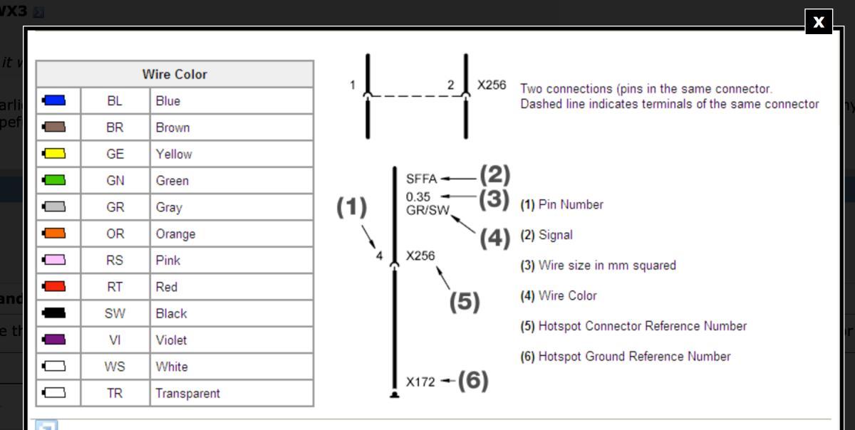 E83 X3 Wiring Diagram Bimmerfest Bmw Forum