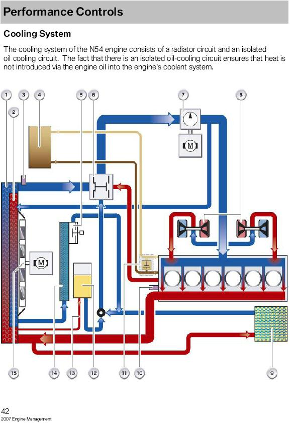 diy e60 n52 cooling system overhaul bimmerfest bmw forums click image for larger version bmw cooliing 3 jpg views 11267 size 79 1