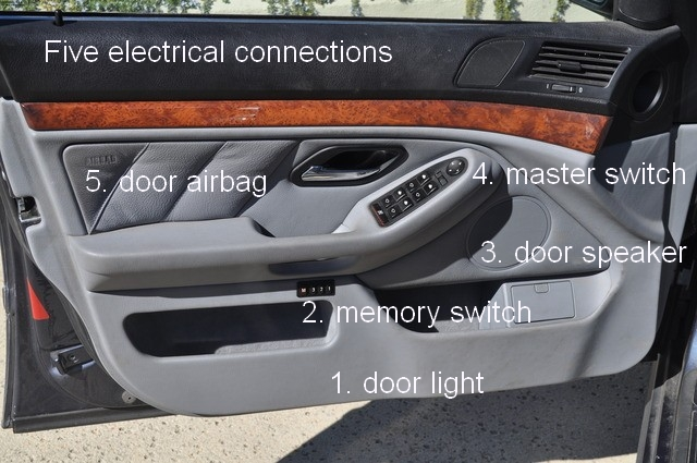 What's the NEXT step for removing the door panel to diagnose broken