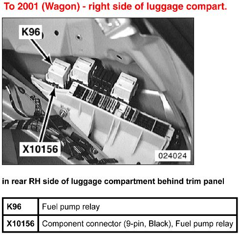 diy 1997 528i fuel pump replacement e39  bimmerfest bmw forums 2006 bmw 525i fuse box location 2006 bmw 530i fuse box location in trunk