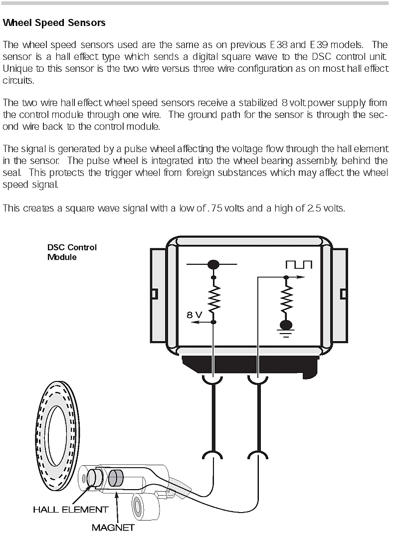 my experience with the trifecta lights (abs/dsc/brake, Wiring diagram
