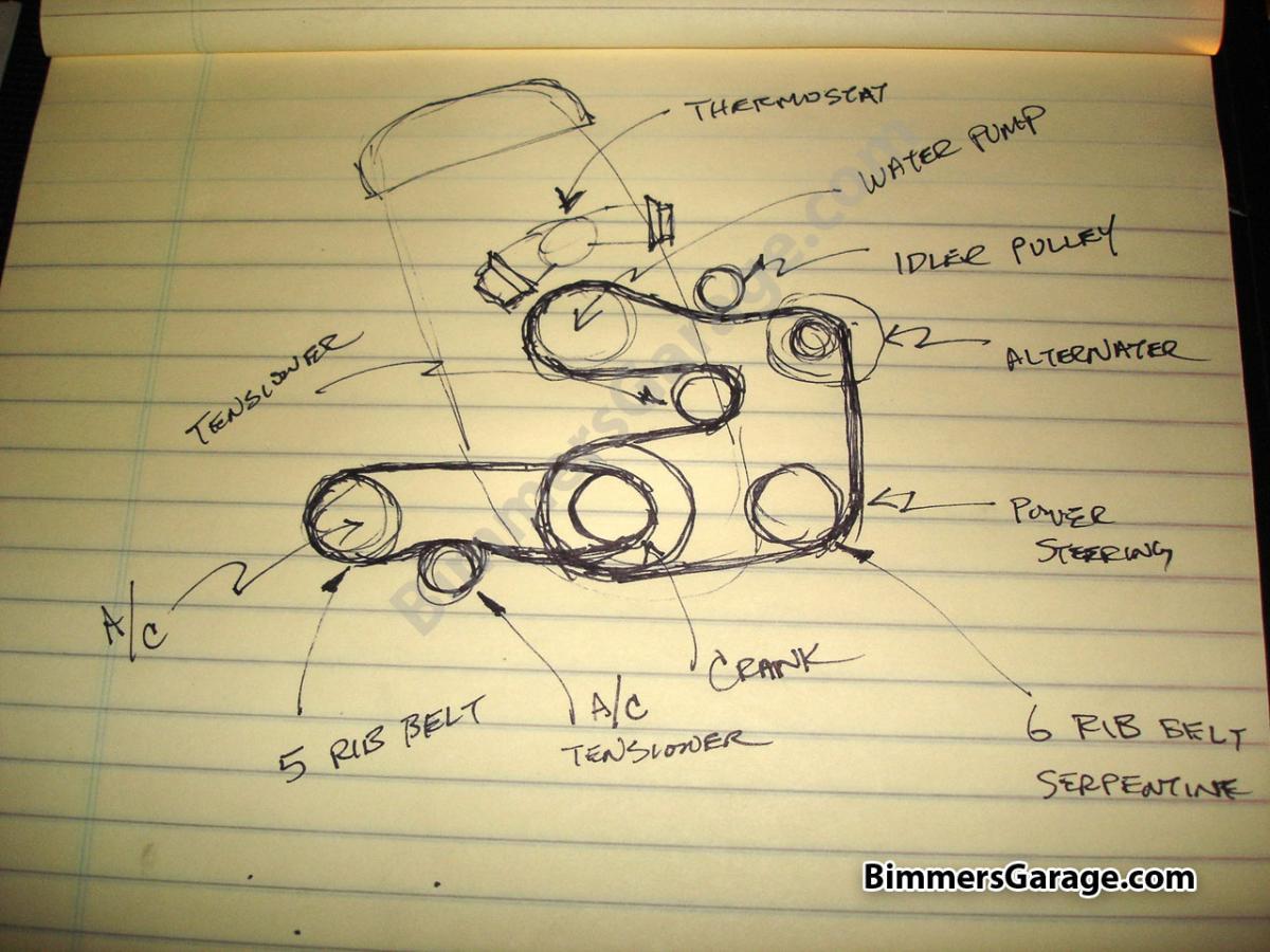 similiar 04 bmw 325 series serpentine belt diagram keywords serpentine belt bimmerfest bmw forums