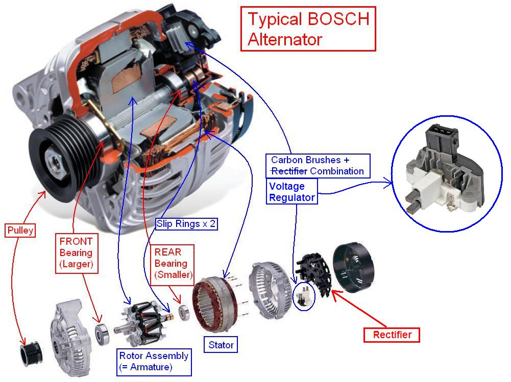 Bmw E36 Alternator Wiring Diagram : New vs rebuilt alternator cost quality bimmerfest