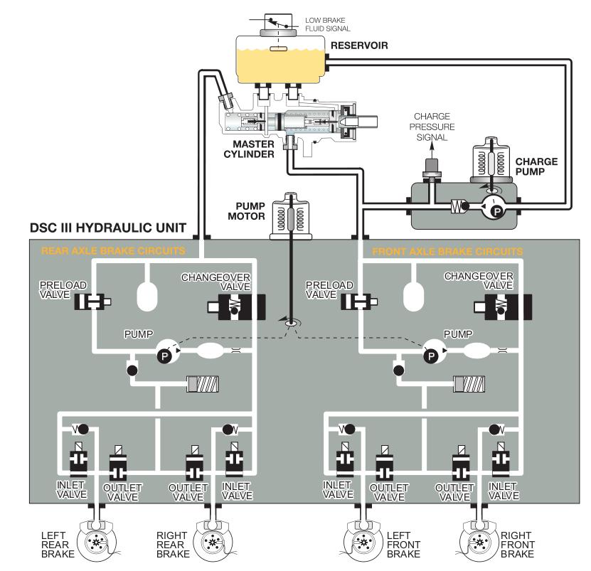 brake pressure sensor (dsc/abs/brake trifecta) - page 2, Wiring diagram