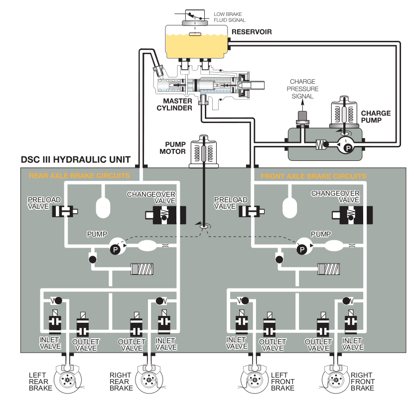 ke Pressure Sensor (DSC/ABS/KE Trifecta) - Page 2 - Bimmerfest ... on