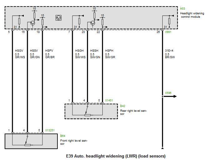 Headlight level sensor wiring e39 530i - Bimmerfest - BMW Forums