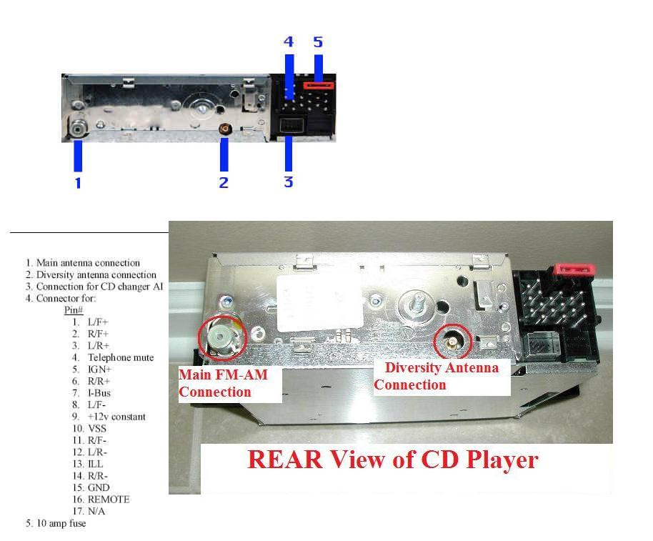 Complete List Of Stock E39 Antennas  Where Are They Located   Cellphone  Radio  Gps