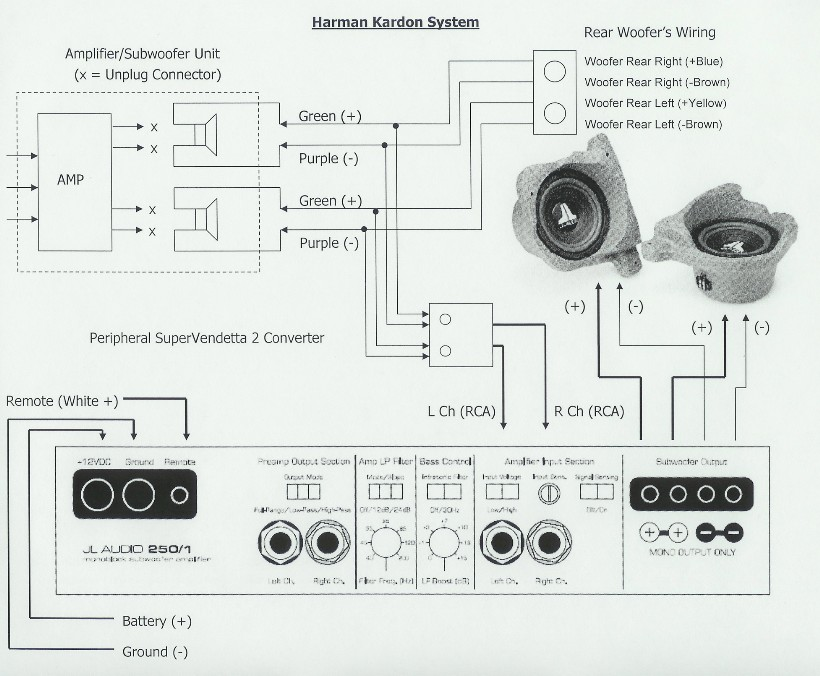 E46 Hk Wiring Diagram : Amazing bmw e harman kardon wiring diagram ideas best image
