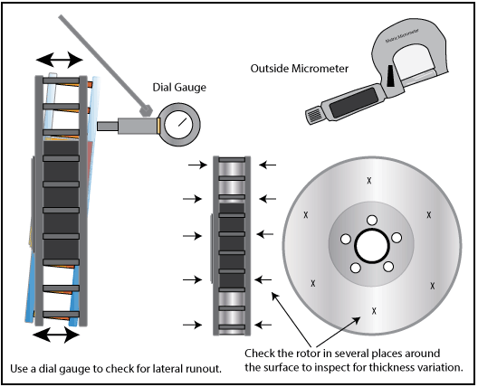 Disc Brake Rotor Specifications – Wonderful Image Gallery