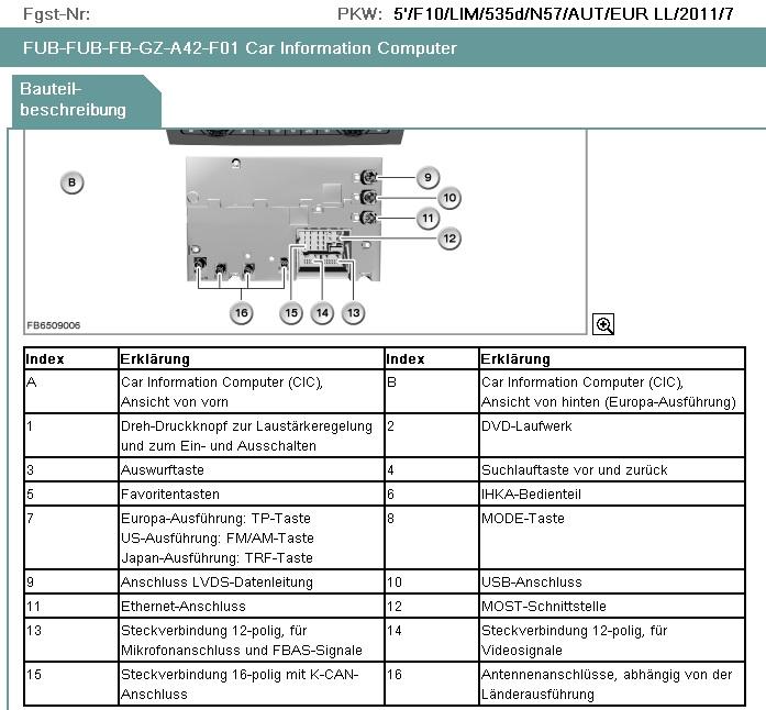 Ausgezeichnet Bmw E53 Schaltplan Zeitgenössisch - Elektrische ...