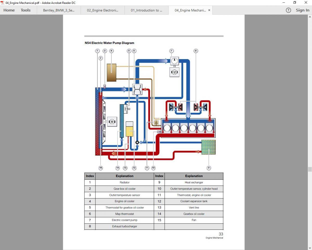 Coolant Flow Diagram N52 And More Bimmerfest Bmw Forum