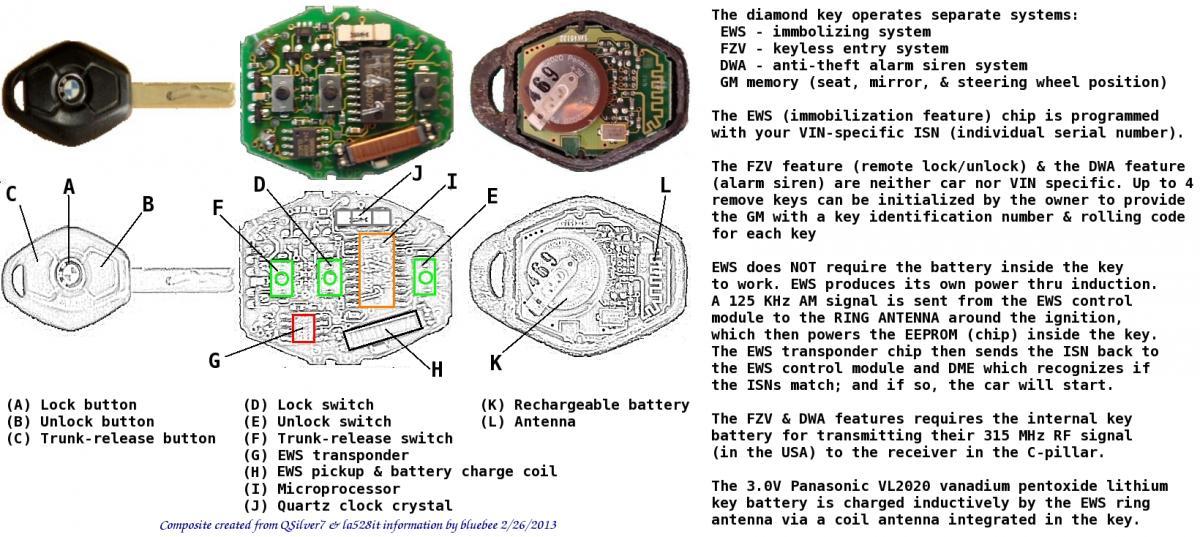 2003 E39 Diamond Key Charging Bimmerfest Bmw Forums