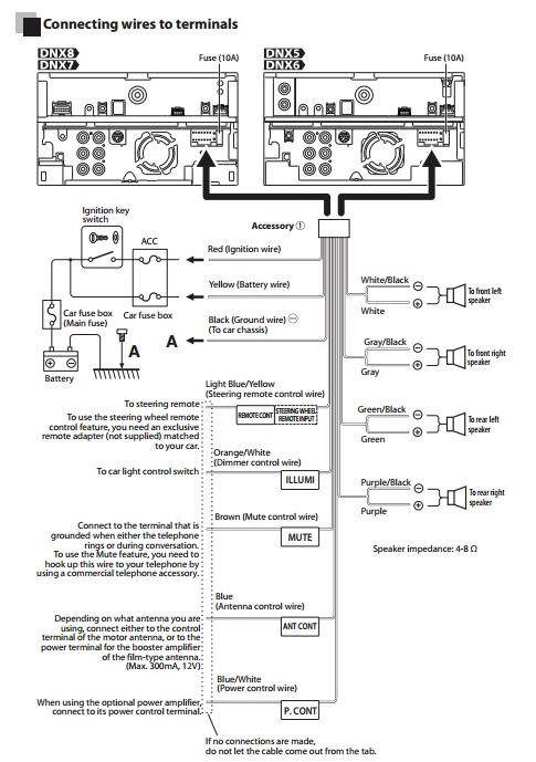 Kenwood Dnx690hd Wiring Diagram - Wiring Schematics on