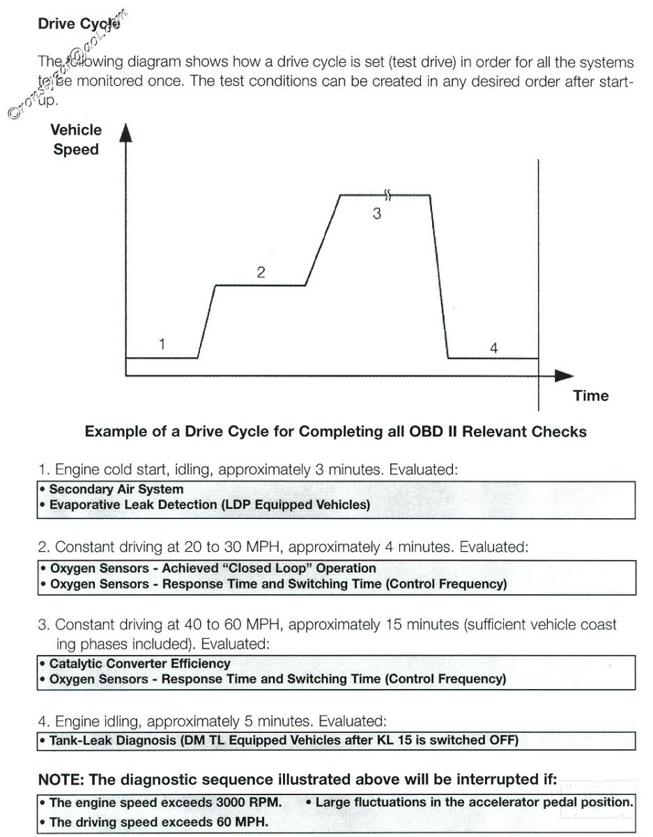 When Are E39 Obdii Diagnostic Trouble Codes Dtcs Pending Bmw Fault Code Chart Click Image For Larger Version Name Drivecycle 2 Views 13847 Size