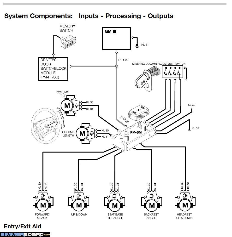 bmw e39 wiring diagram bmw image e39 ignition switch wiring diagram e39 image on bmw e39 wiring diagram