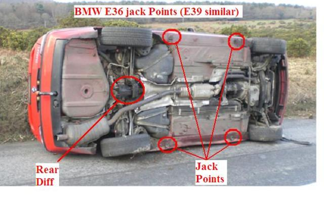 e46 convertible jack points