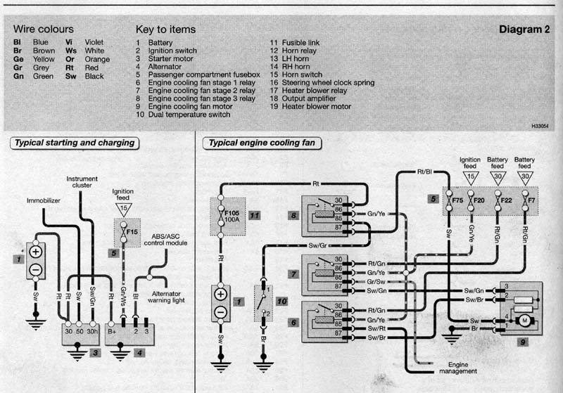 1998 bmw 740il fuse box 1998 automotive wiring diagrams description attachment bmw il fuse box