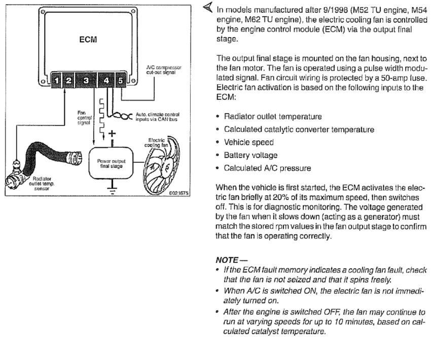 attachment  Bmw E Aux Fan Wiring Diagram on