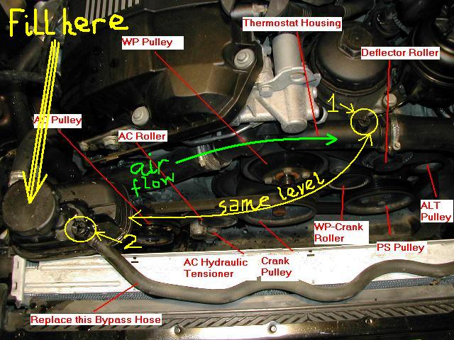 diy  the trick on how to fill the m52  m54 coolant
