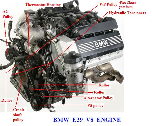 cooling system overhaul tips and tricks e39 bimmerfest bmw click image for larger version e39 v8 jpg views 57891 size