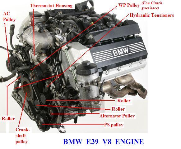 E39 Engine Diagram - Wiring Diagrams DataUssel
