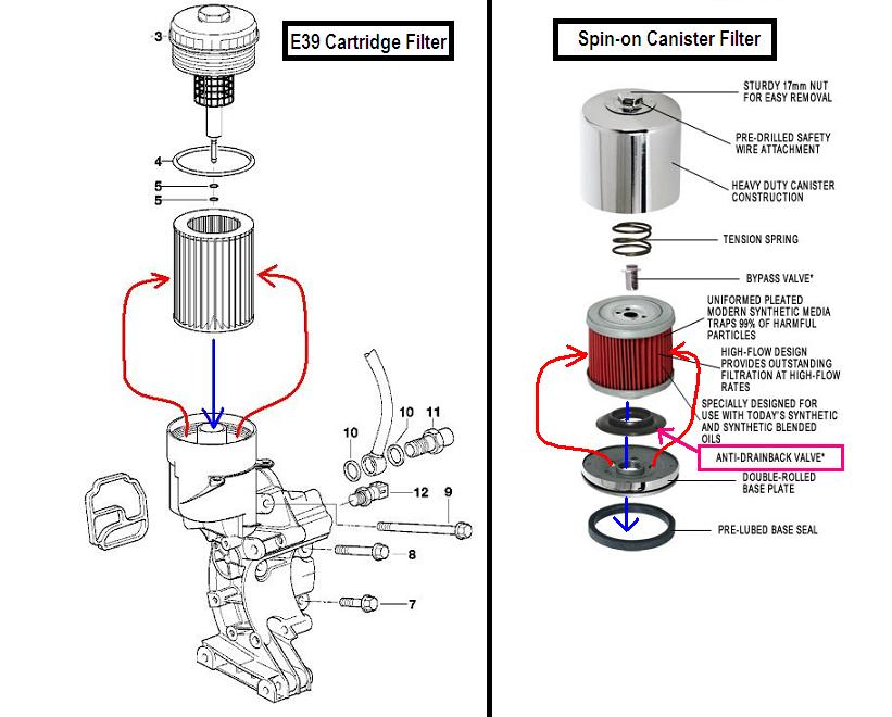 e36 engine oil flow diagram
