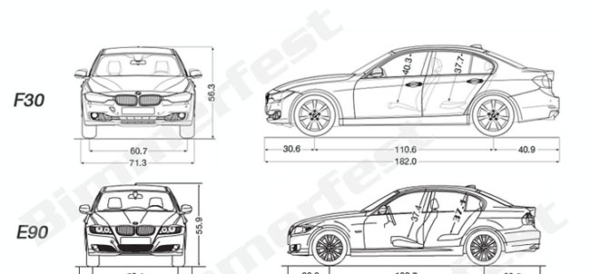 F30 3 Series Sedan - Complete Specs  and comparison to E90 and E46