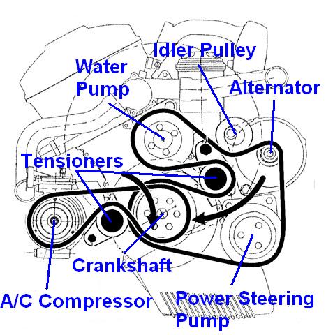 1999 bmw e46 engine diagram - f7 wiring diagram •  agriturismovaldipiatta.it